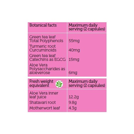 Διατροφικές πληροφορίες
